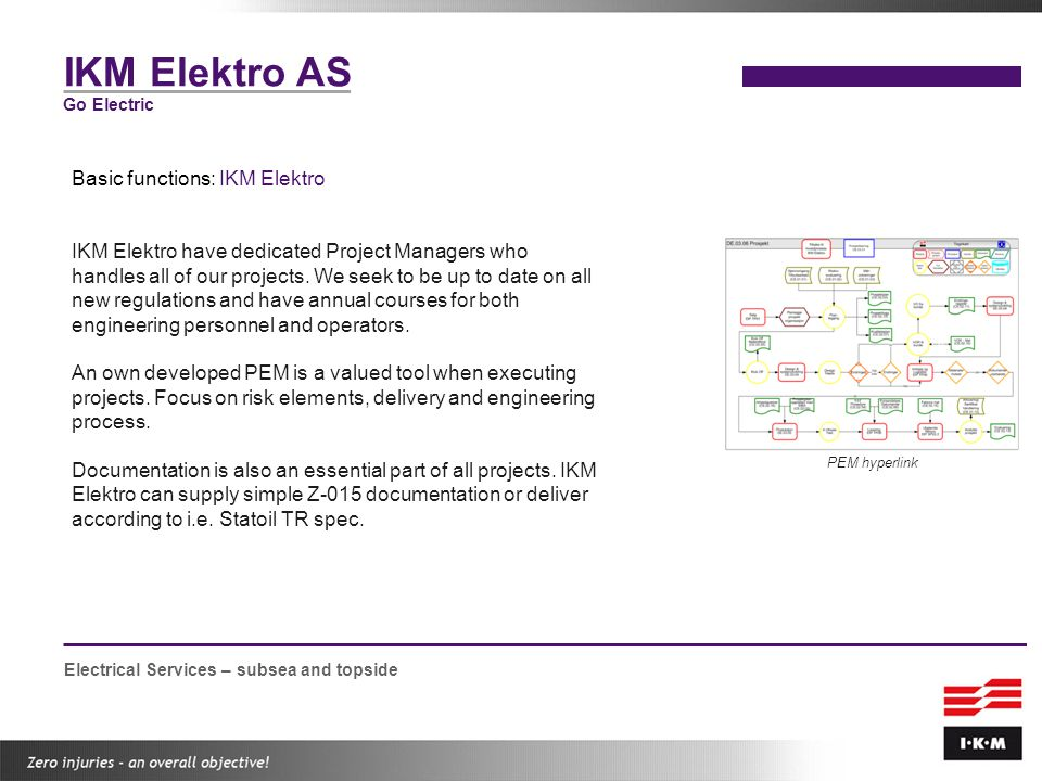 IKM Elektro AS Basic functions: IKM Elektro