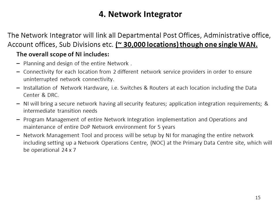 4. Network Integrator