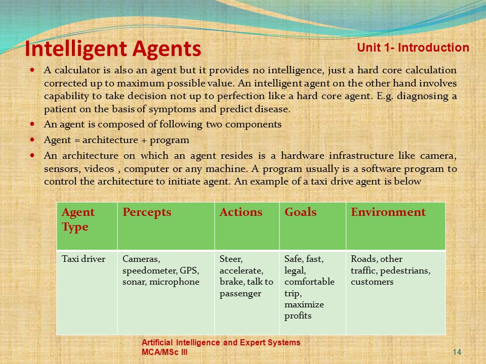 Intelligent Agents Unit 1- Introduction Agent Type Percepts Actions