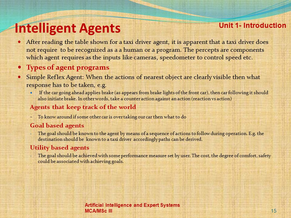 Intelligent Agents Unit 1- Introduction Types of agent programs