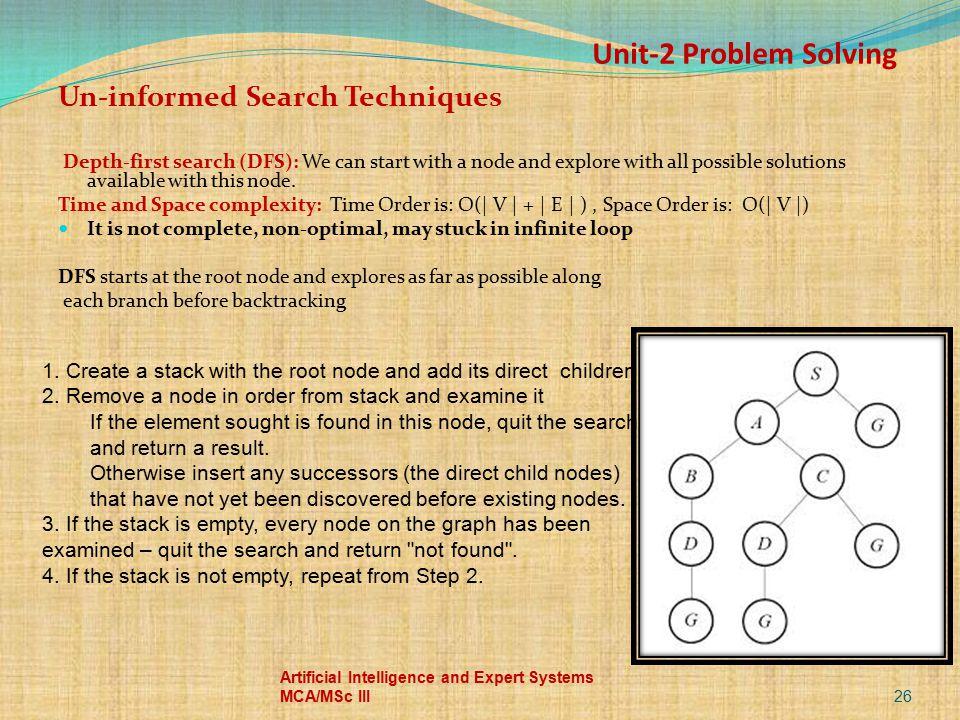 Unit-2 Problem Solving Un-informed Search Techniques