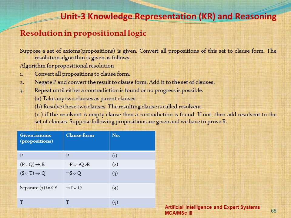 Unit-3 Knowledge Representation (KR) and Reasoning