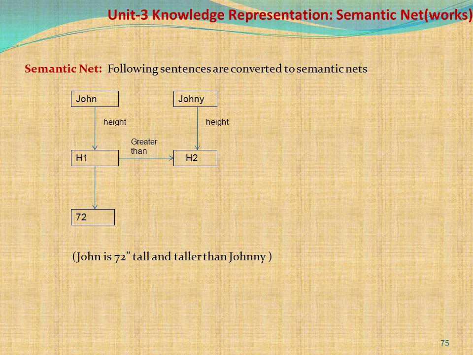 Unit-3 Knowledge Representation: Semantic Net(works)