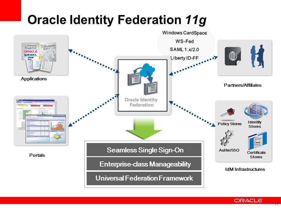 Oracle Identity Federation 11g