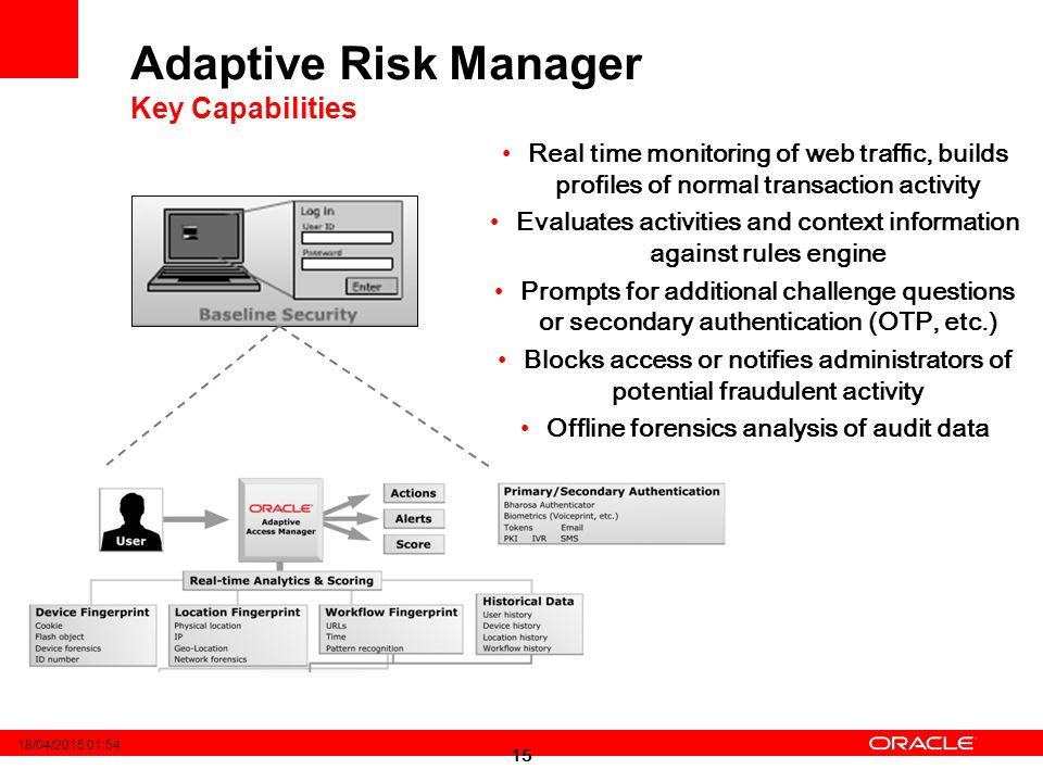 Adaptive Risk Manager Key Capabilities