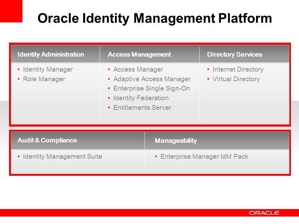 Oracle Identity Management Platform