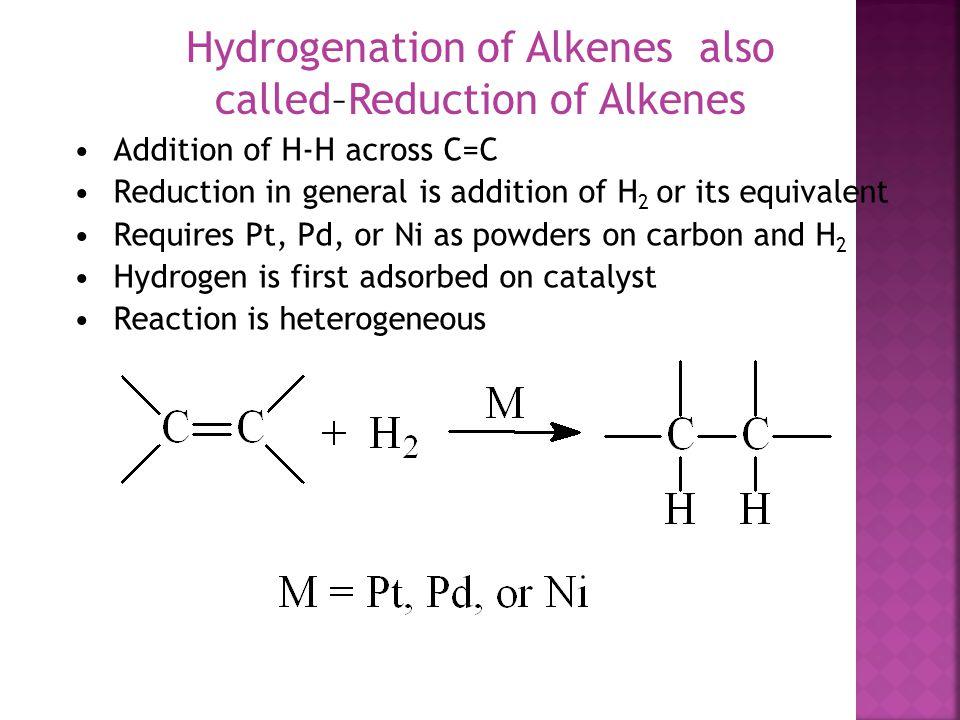 Hydrogenation of Alkenes also called–Reduction of Alkenes