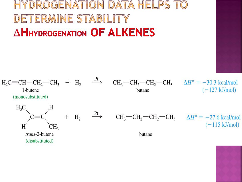 Hydrogenation Data Helps to Determine Stability DHhydrogenation of Alkenes