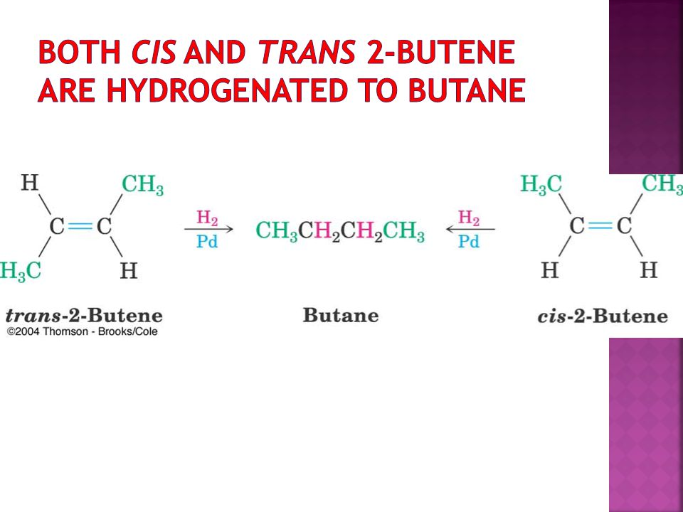 Both cis and trans 2-Butene are Hydrogenated to Butane