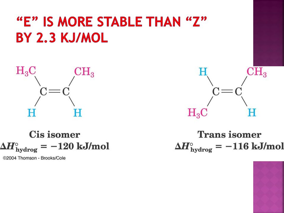 E is More Stable than Z by 2.3 KJ/mol