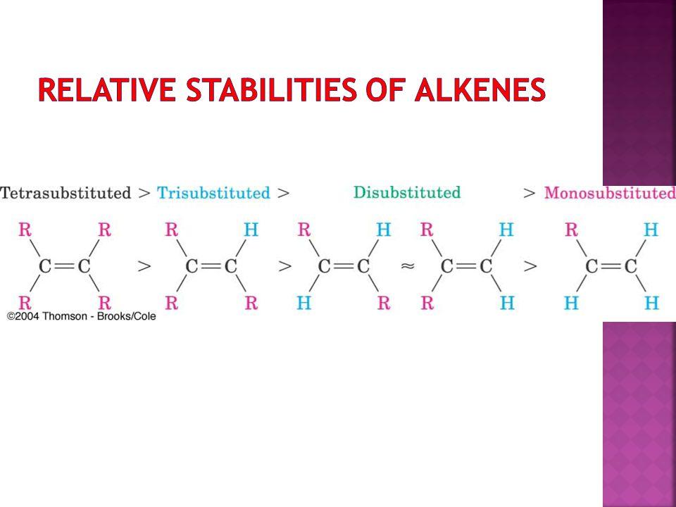 Relative Stabilities of Alkenes