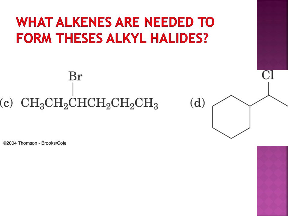 What Alkenes are Needed to form Theses Alkyl Halides