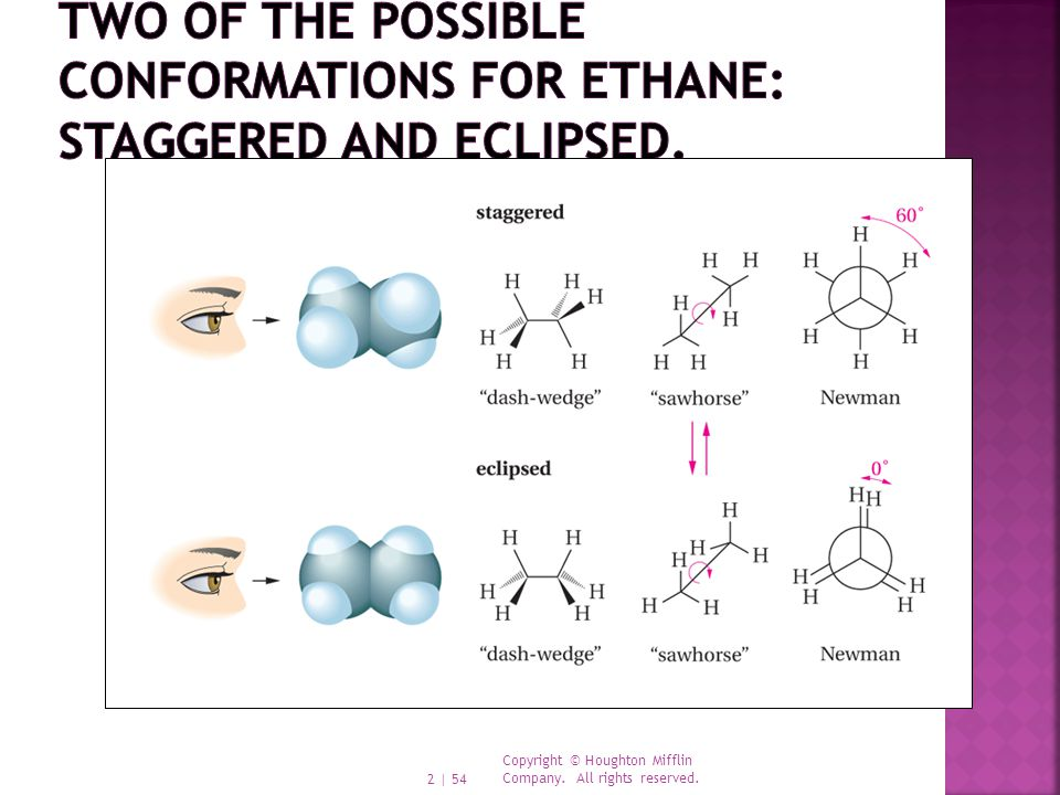 Two of the possible conformations for ethane: staggered and eclipsed.