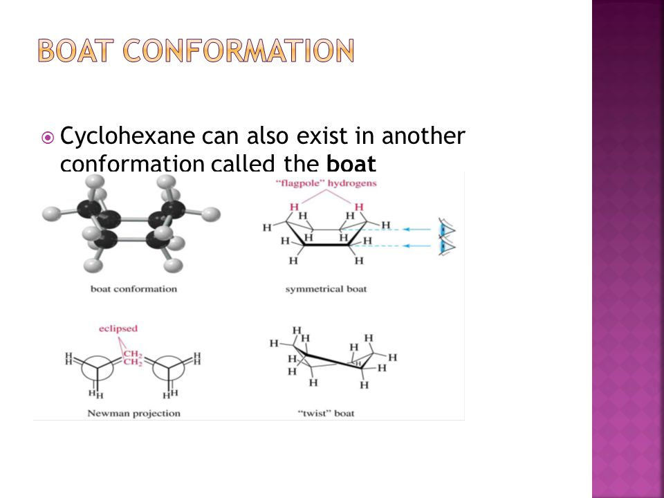 Boat Conformation Cyclohexane can also exist in another conformation called the boat