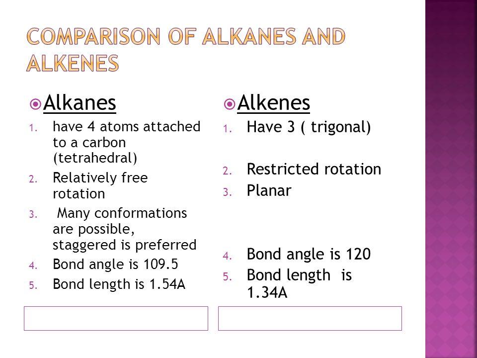 Comparison of alkanes and alkenes