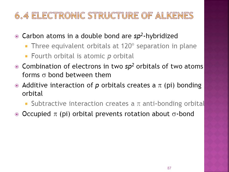 6.4 Electronic Structure of Alkenes