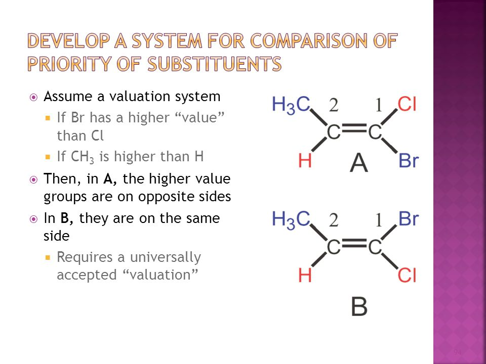 Develop a System for Comparison of Priority of Substituents