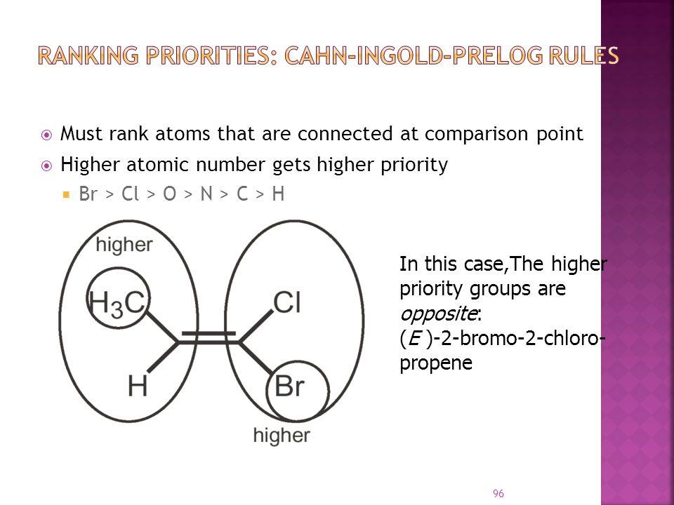 Ranking Priorities: Cahn-Ingold-Prelog Rules