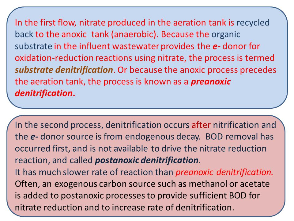 In the first flow, nitrate produced in the aeration tank is recycled back to the anoxic tank (anaerobic). Because the organic substrate in the influent wastewater provides the e- donor for oxidation-reduction reactions using nitrate, the process is termed substrate denitrification. Or because the anoxic process precedes the aeration tank, the process is known as a preanoxic denitrification.