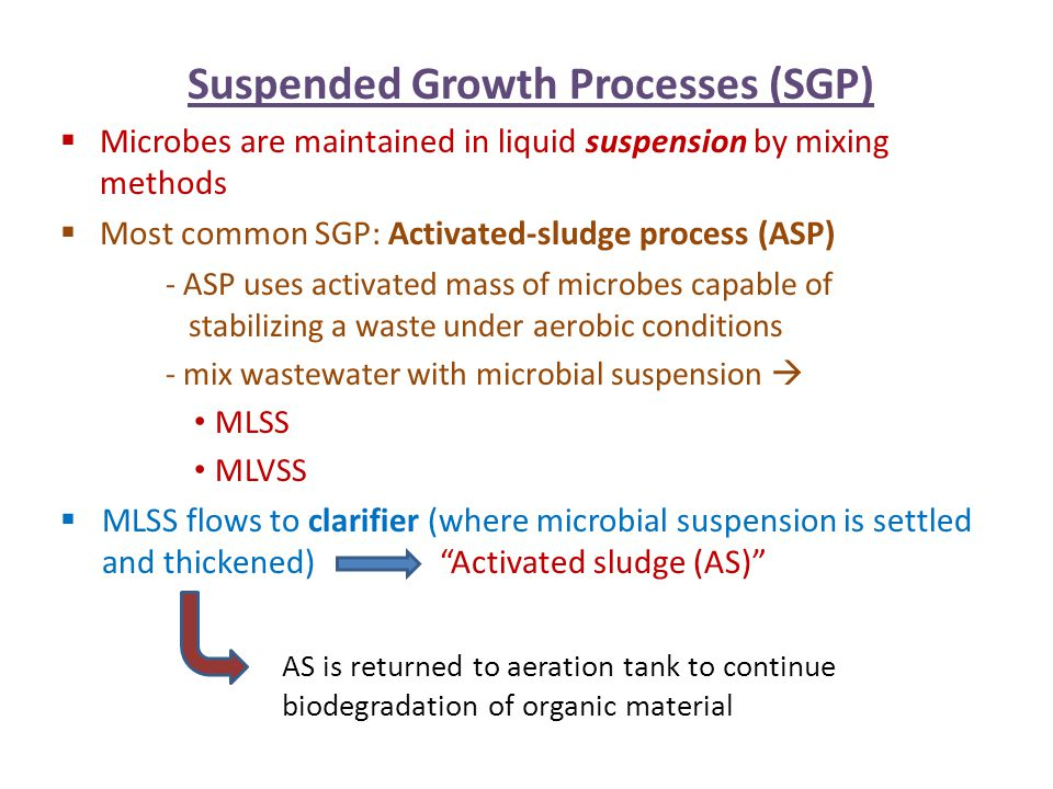 Suspended Growth Processes (SGP)