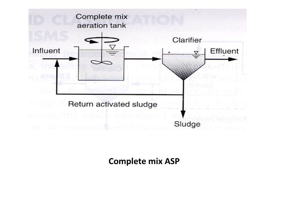 Complete mix ASP