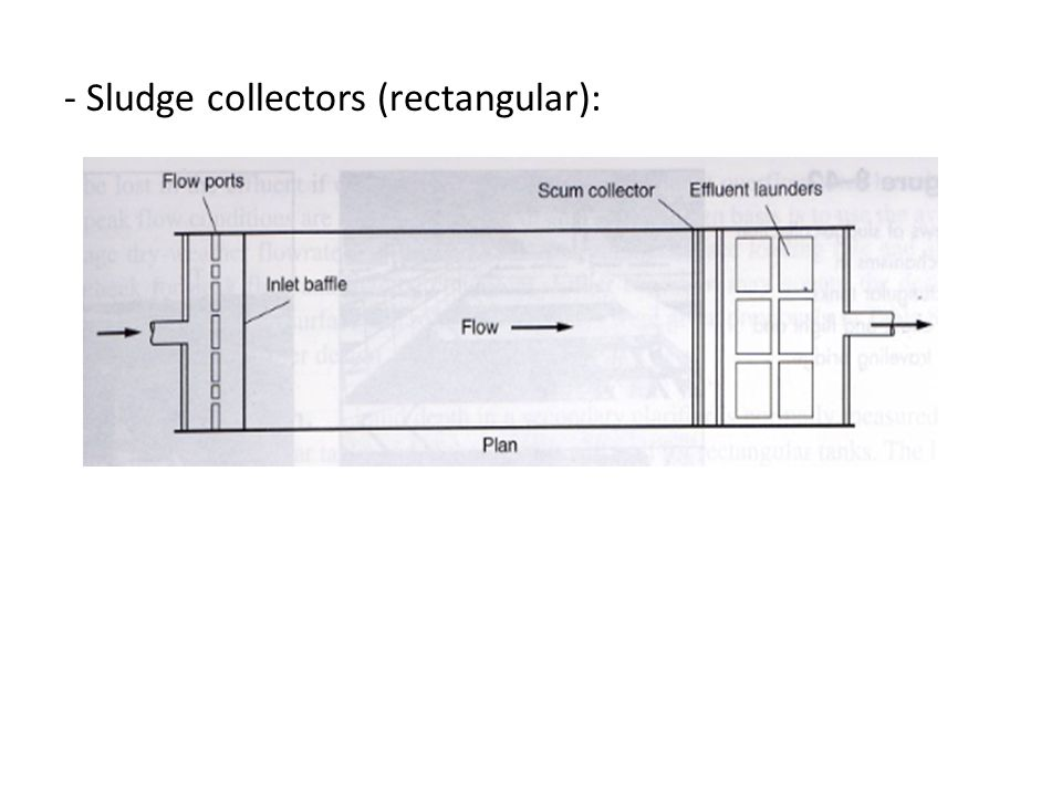 - Sludge collectors (rectangular):