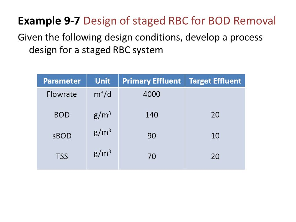 Example 9-7 Design of staged RBC for BOD Removal