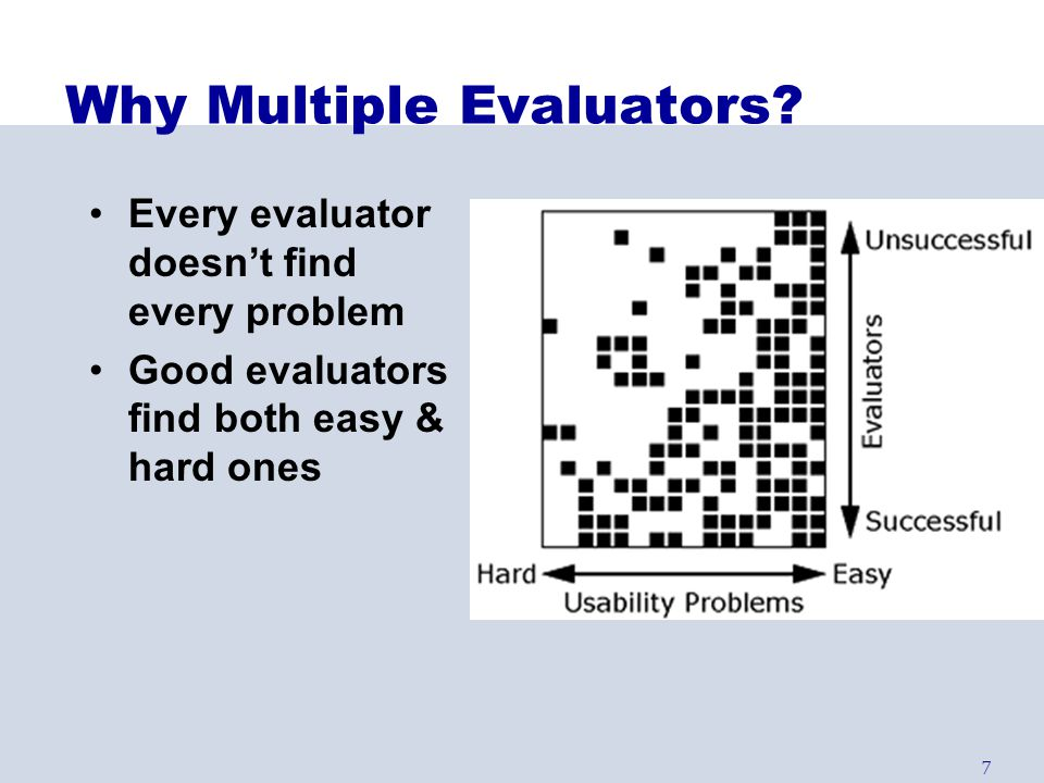 Why Multiple Evaluators