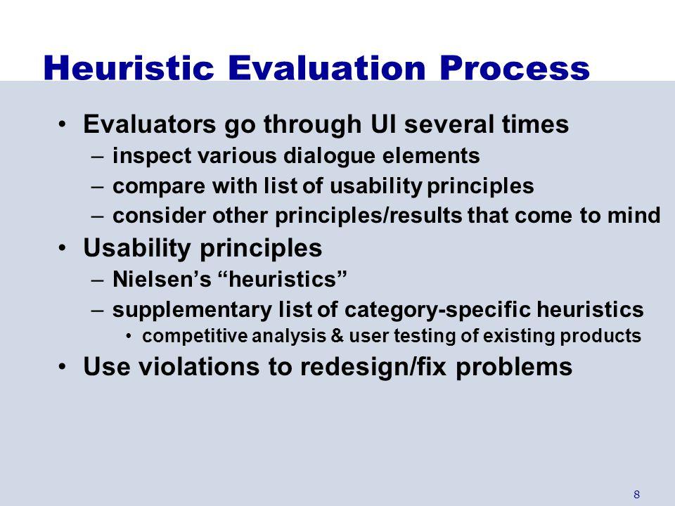 Heuristic Evaluation Process