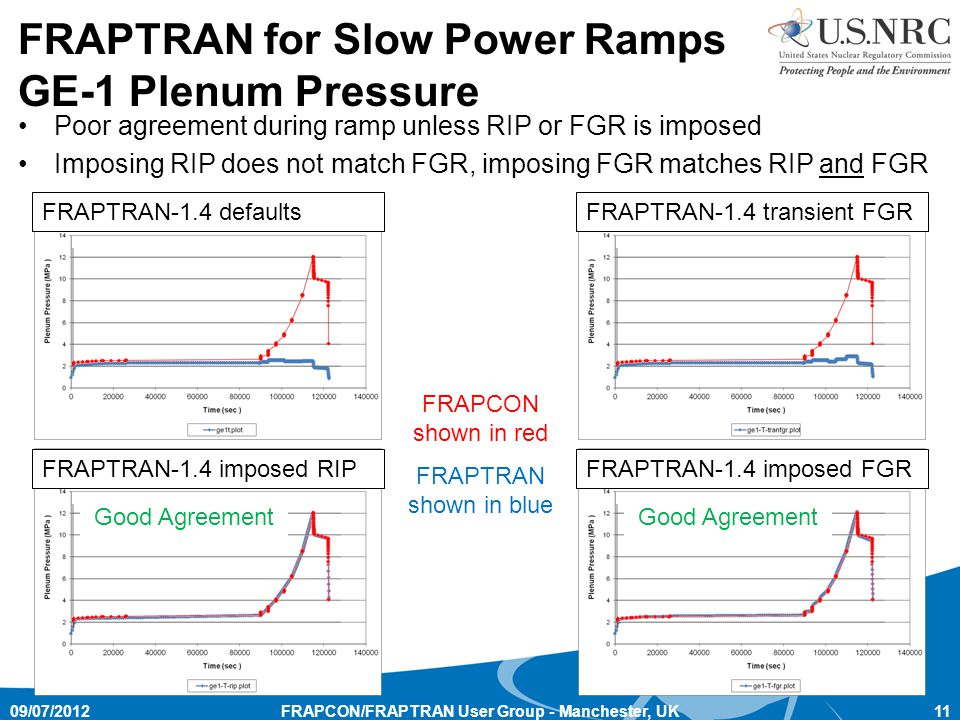 FRAPTRAN for Slow Power Ramps GE-1 Plenum Pressure