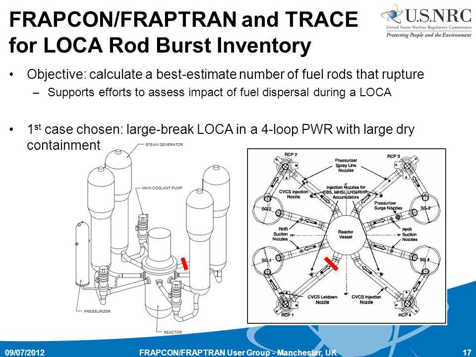 FRAPCON/FRAPTRAN and TRACE for LOCA Rod Burst Inventory