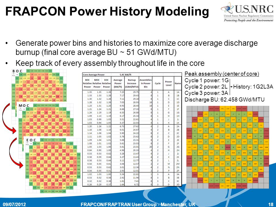 FRAPCON Power History Modeling
