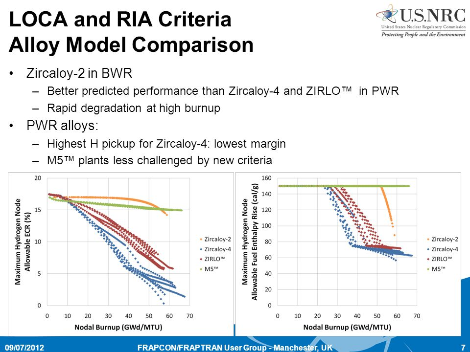 LOCA and RIA Criteria Alloy Model Comparison