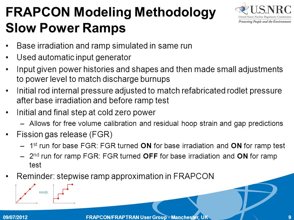FRAPCON Modeling Methodology Slow Power Ramps