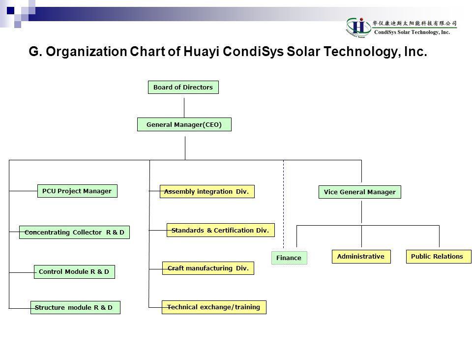 G. Organization Chart of Huayi CondiSys Solar Technology, Inc.