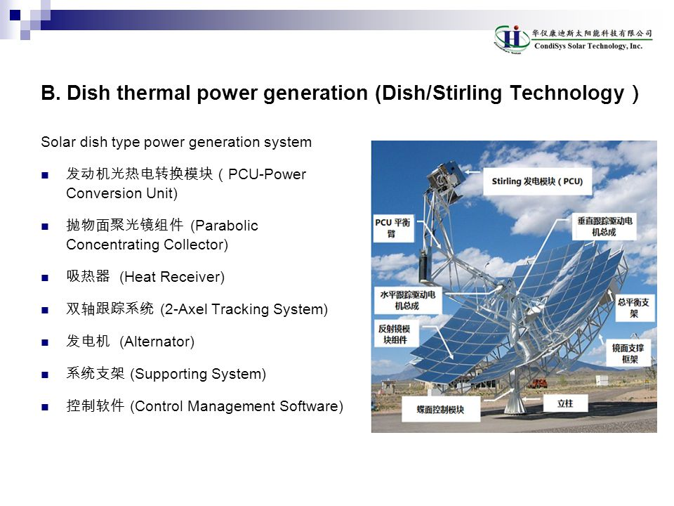 B. Dish thermal power generation (Dish/Stirling Technology)