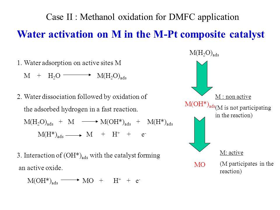Case II : Methanol oxidation for DMFC application