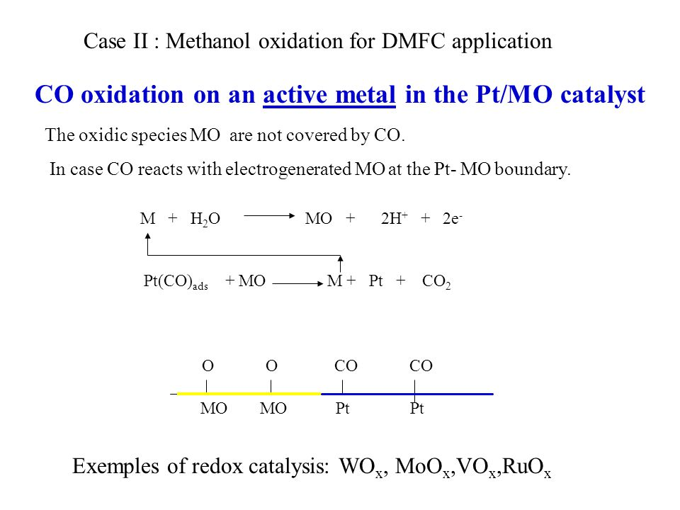 CO oxidation on an active metal in the Pt/MO catalyst