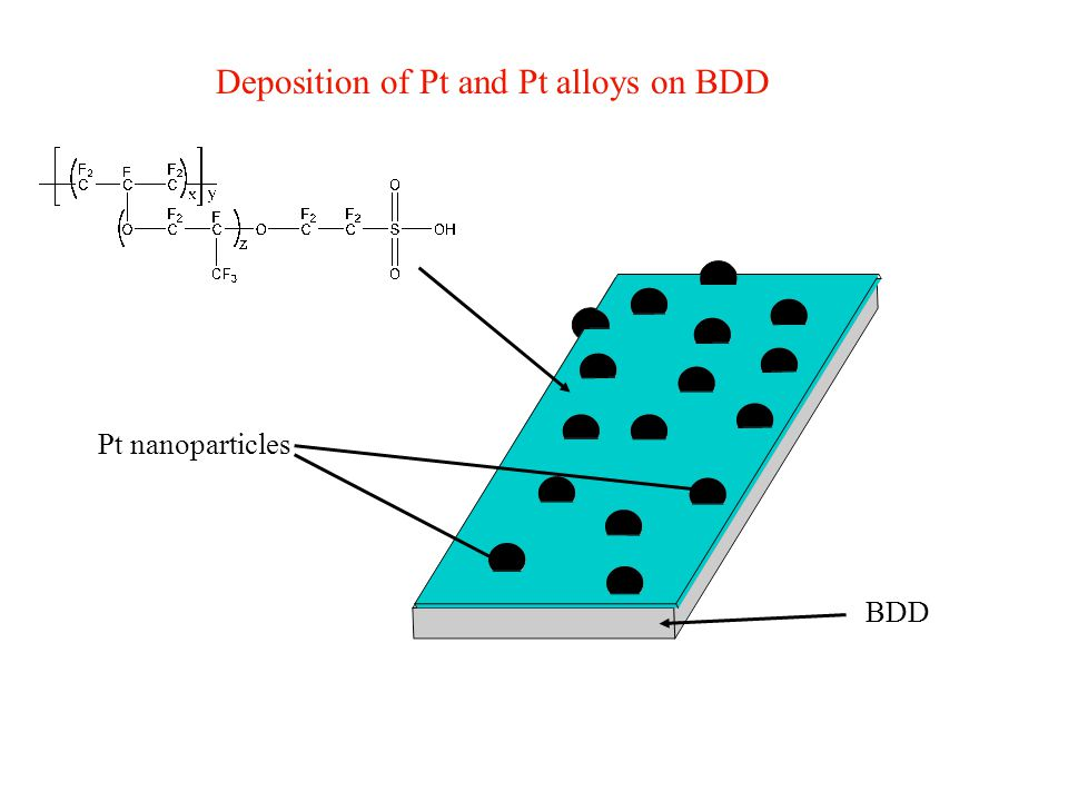Deposition of Pt and Pt alloys on BDD