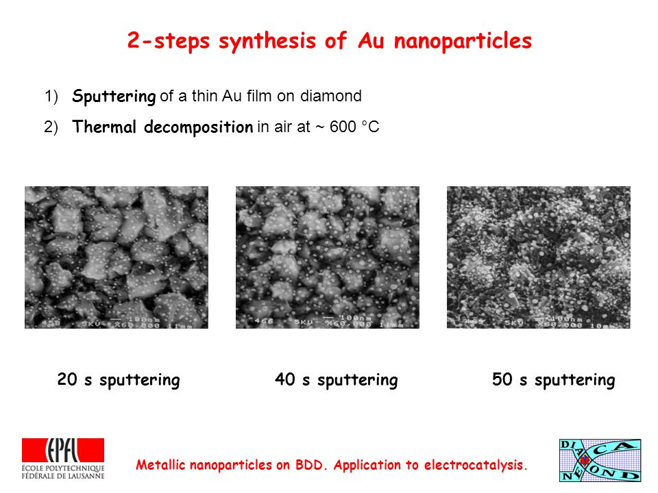 2-steps synthesis of Au nanoparticles