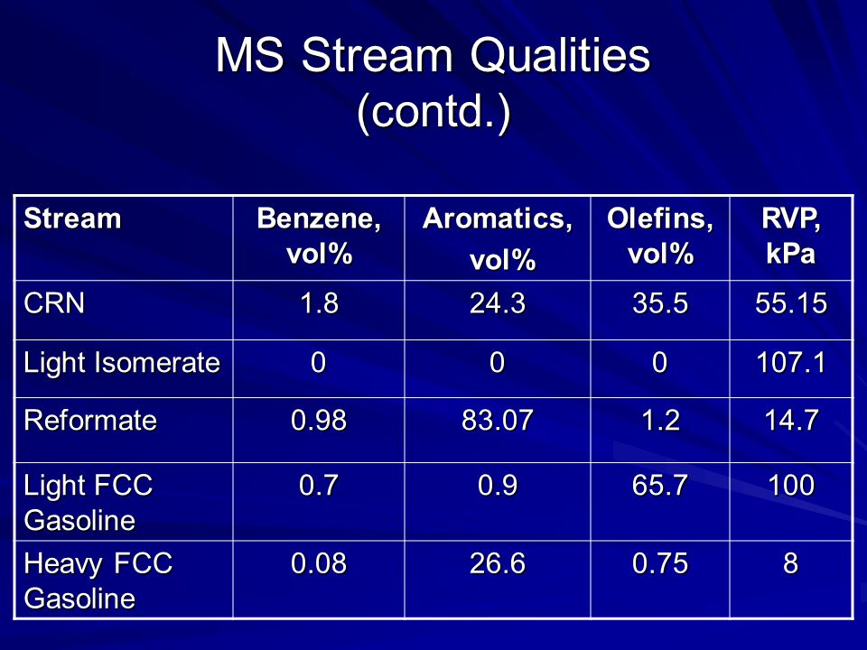 MS Stream Qualities (contd.)