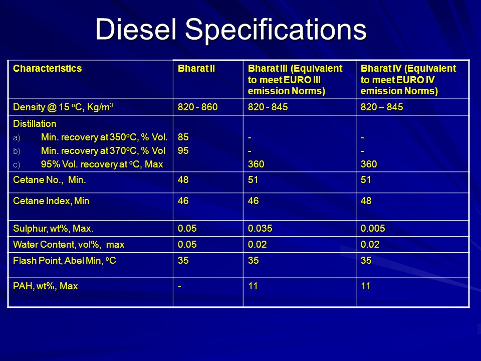 Diesel Specifications