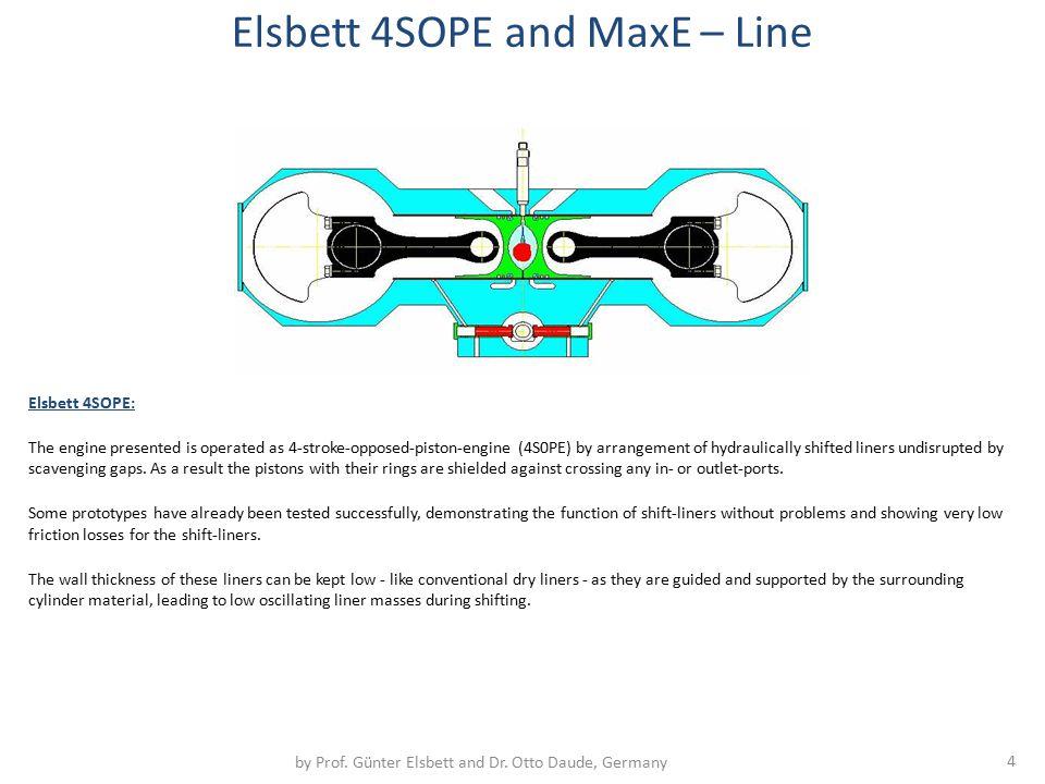 Elsbett 4SOPE and MaxE – Line