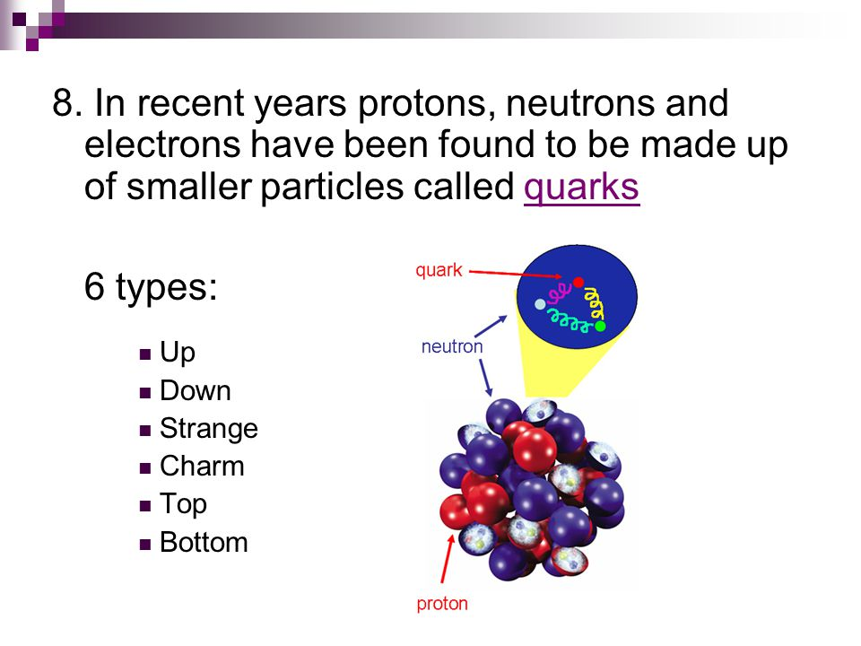 8. In recent years protons, neutrons and electrons have been found to be made up of smaller particles called quarks