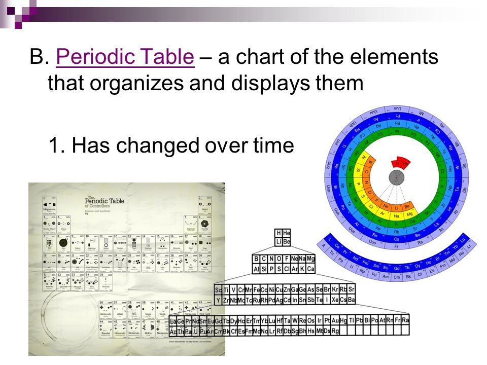 B. Periodic Table – a chart of the elements that organizes and displays them