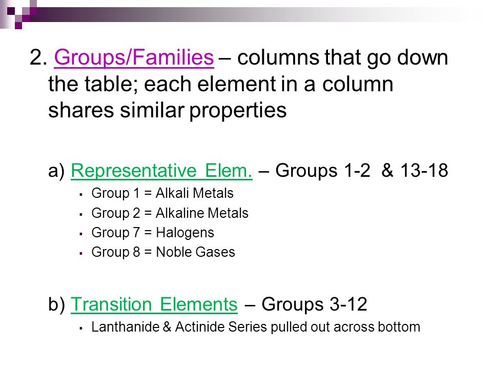 2. Groups/Families – columns that go down the table; each element in a column shares similar properties