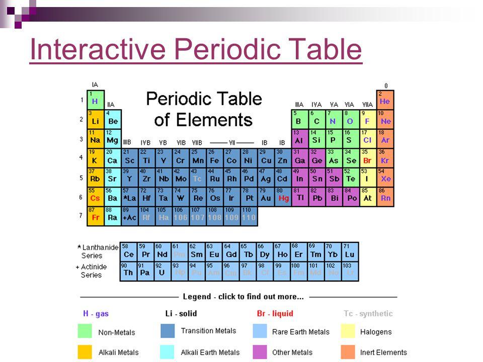 interactive periodic table - Table Periodic Interactive