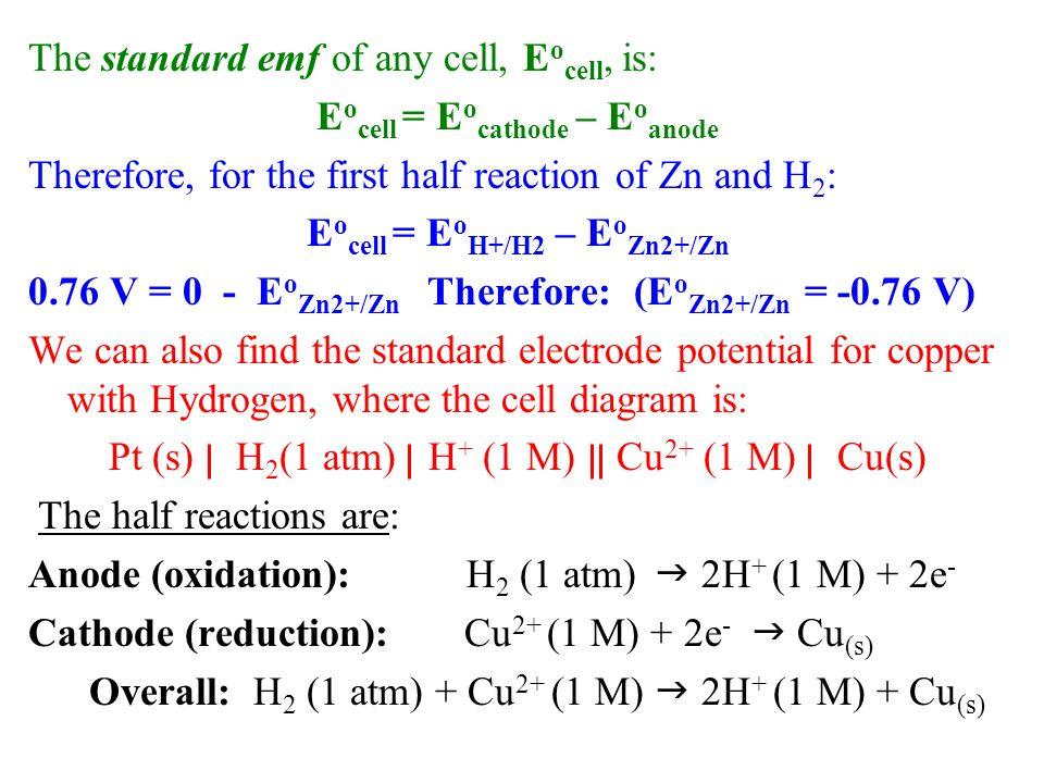 Eocell = Eocathode – Eoanode Eocell = EoH+/H2 – EoZn2+/Zn