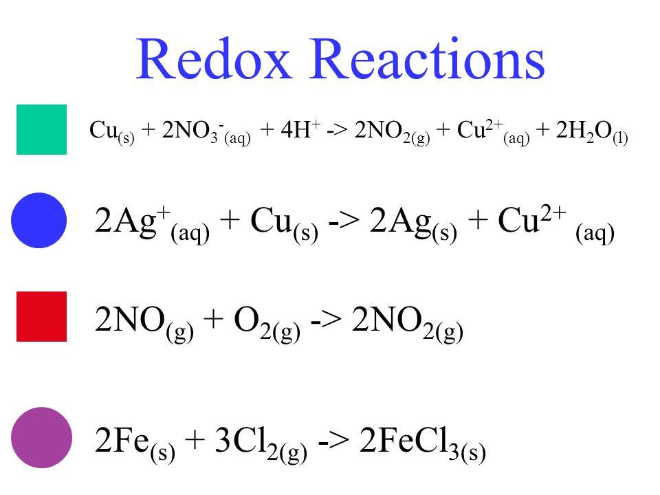 Redox Reactions 2Ag+(aq) + Cu(s) -> 2Ag(s) + Cu2+ (aq)