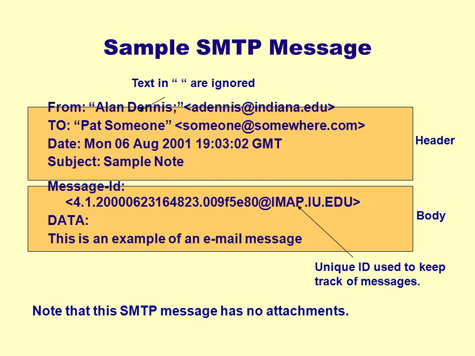 Sample SMTP Message From: Alan Dennis; <adennis@indiana.edu>
